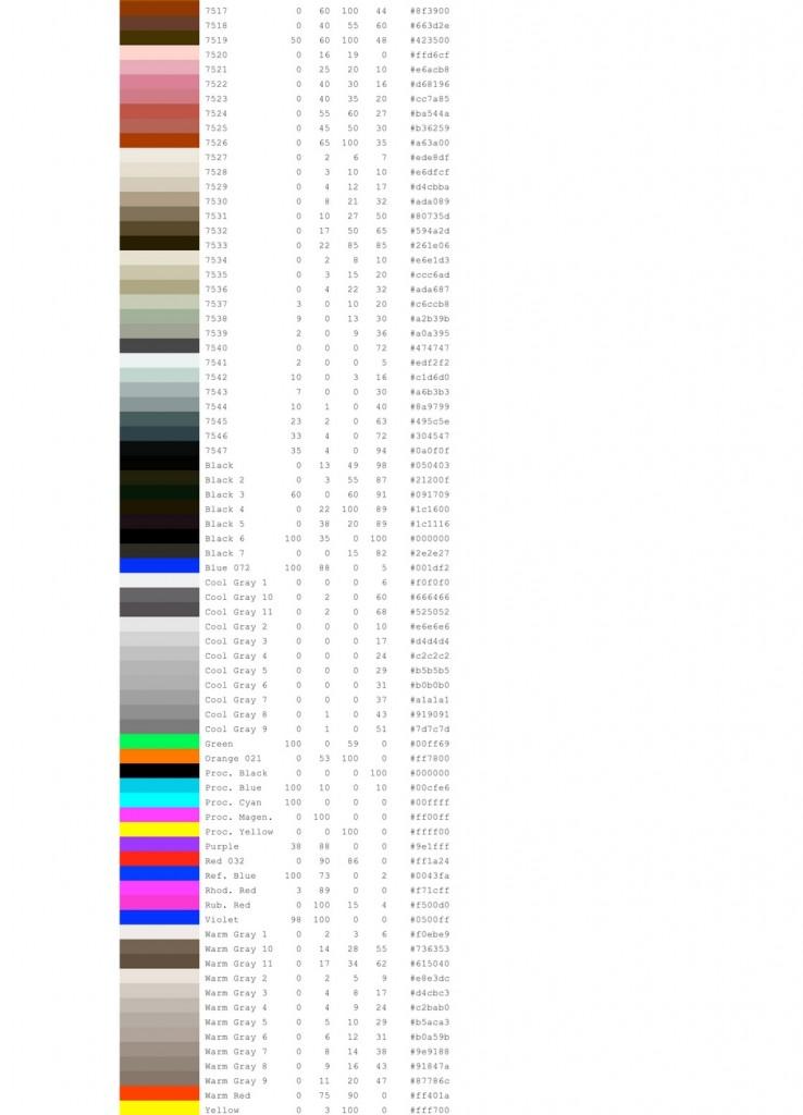 pantone kodları