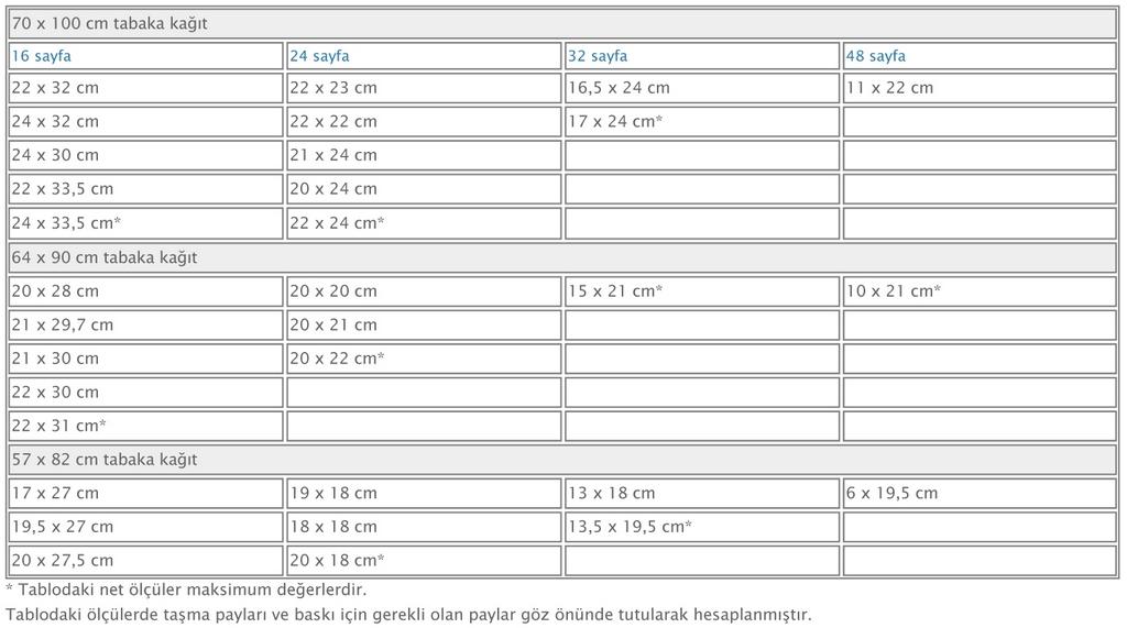 brosür ve katalog ölçüleri yazı